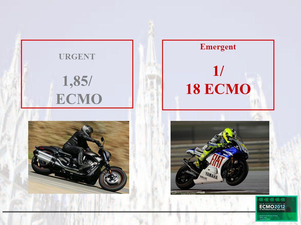 URGENT 1,85/ ECMO Emergent 1/ 18 ECMO