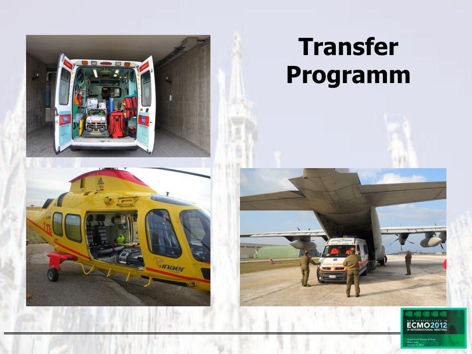 Transfer Programm