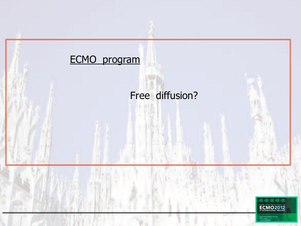ECMO program Free diffusion?
