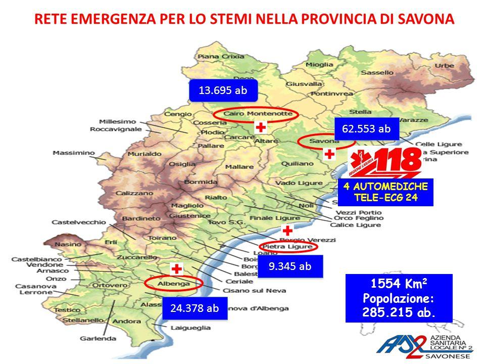 RETE EMERGENZA PER LO STEMI NELLA PROVINCIA DI SAVONA 4 AUTOMEDICHE TELE-ECG 24 1554 Km 2 Popolazione: 285.215 ab.
