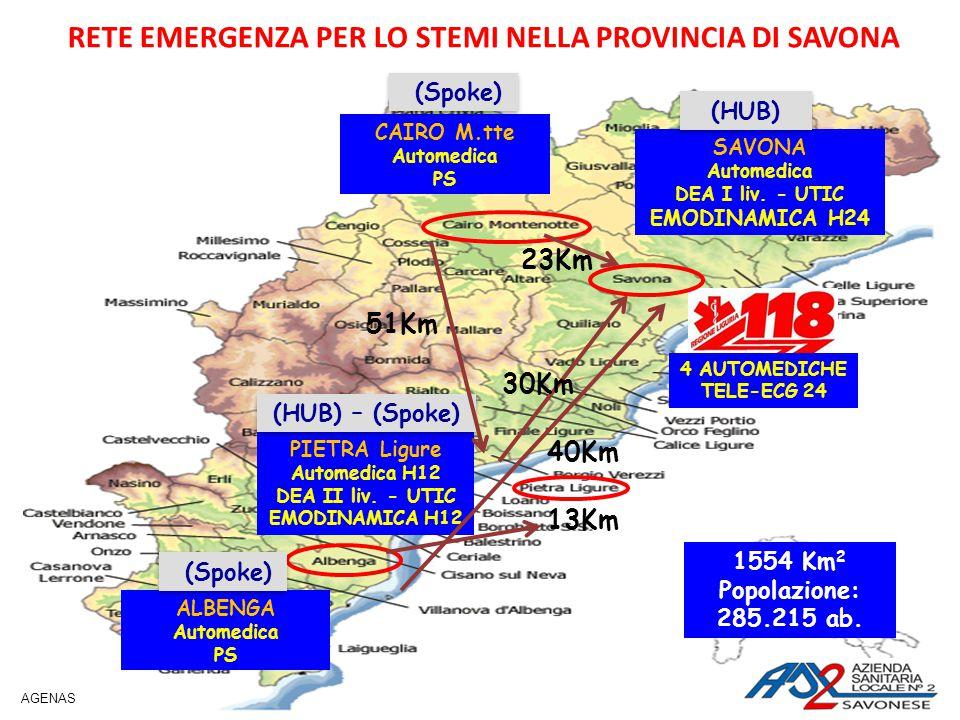 RETE EMERGENZA PER LO STEMI NELLA PROVINCIA DI SAVONA 4 AUTOMEDICHE TELE-ECG 24 SAVONA Automedica DEA I liv.