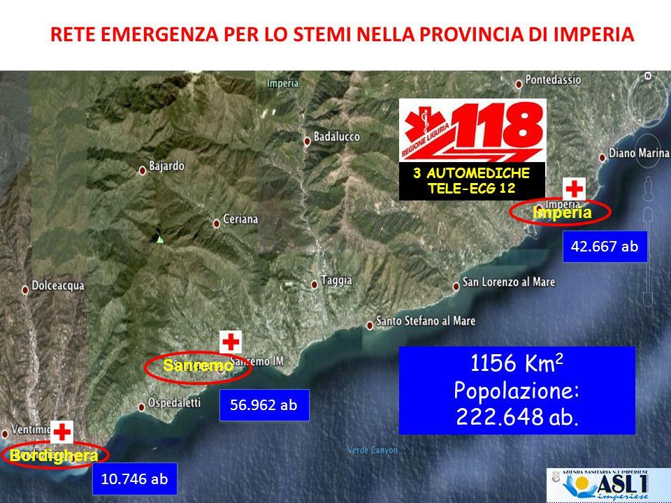 RETE EMERGENZA PER LO STEMI NELLA PROVINCIA DI IMPERIA 3 AUTOMEDICHE TELE-ECG 12 1156 Km 2 Popolazione: 222.648 ab.