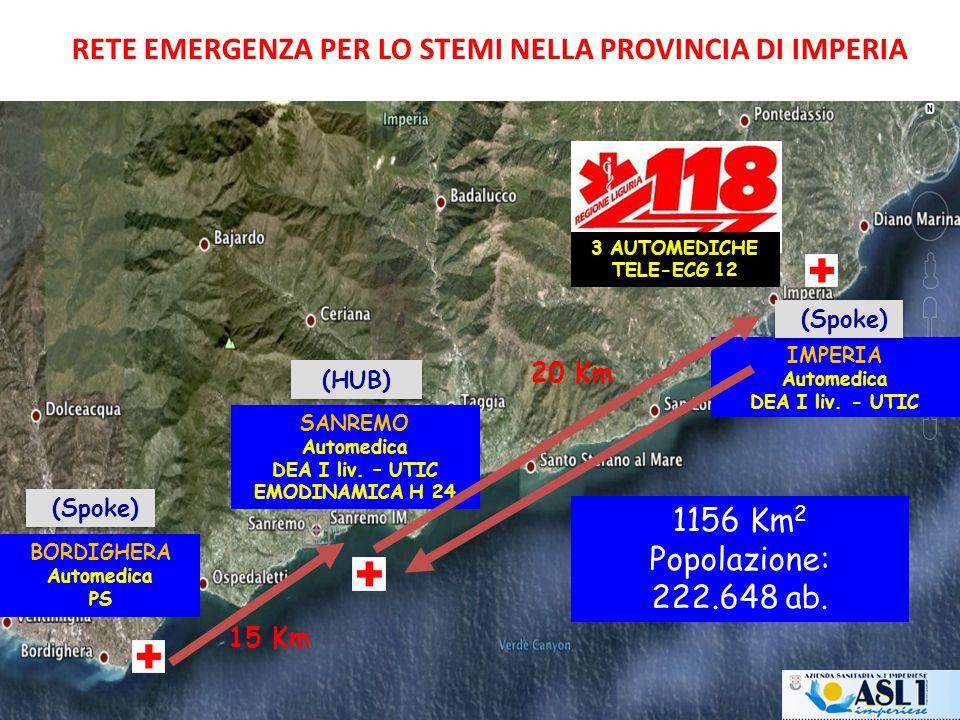 RETE EMERGENZA PER LO STEMI NELLA PROVINCIA DI IMPERIA 15 Km 20 Km 3 AUTOMEDICHE TELE-ECG 12 1156 Km 2 Popolazione: 222.648 ab.