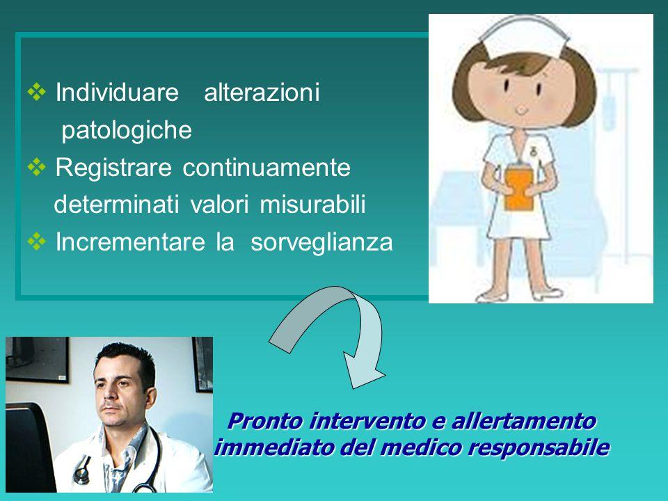  Individuare alterazioni patologiche  Registrare continuamente determinati valori misurabili  Incrementare la sorveglianza Pronto intervento e alle