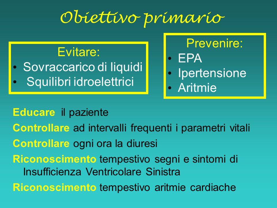 Obiettivo primario Evitare: Sovraccarico di liquidi Squilibri idroelettrici Educare il paziente Controllare ad intervalli frequenti i parametri vitali