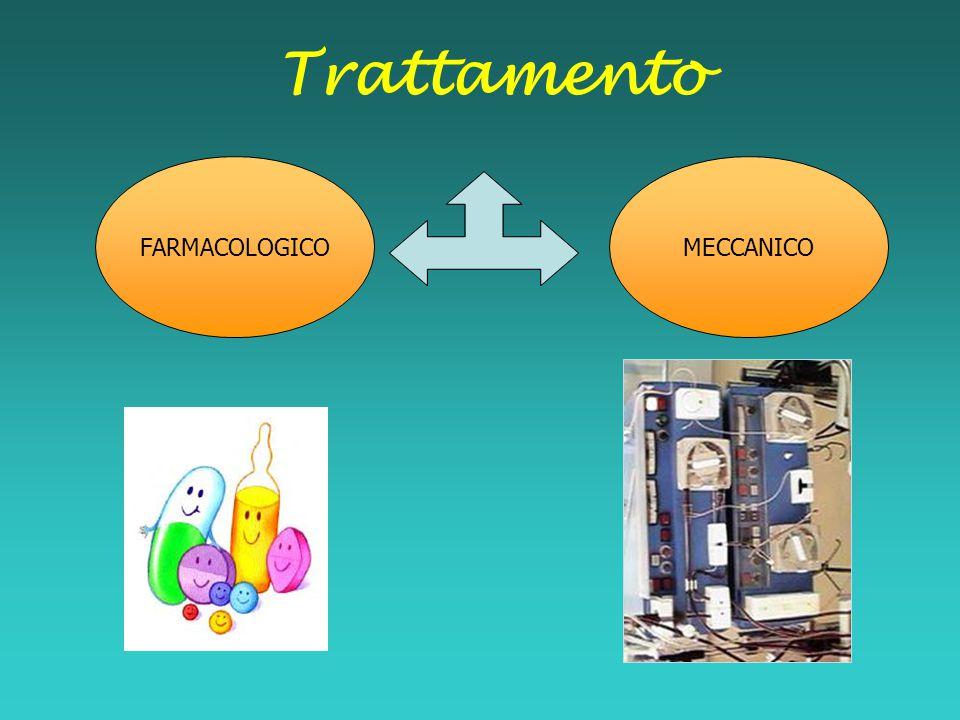 Trattamento FARMACOLOGICOMECCANICO