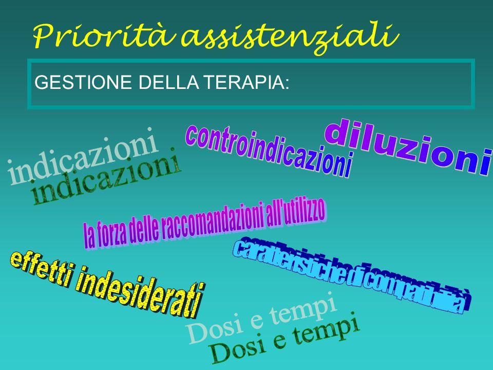 Priorità assistenziali GESTIONE DELLA TERAPIA: