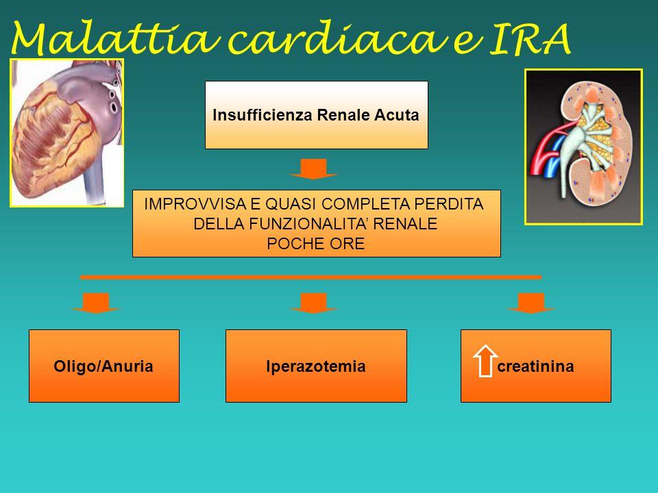 Malattia cardiaca e IRA Insufficienza Renale Acuta IMPROVVISA E QUASI COMPLETA PERDITA DELLA FUNZIONALITA' RENALE POCHE ORE Oligo/AnuriaIperazotemiacr