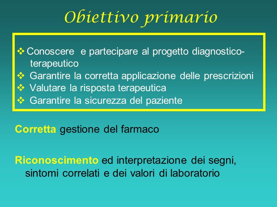 Obiettivo primario  Conoscere e partecipare al progetto diagnostico- terapeutico  Garantire la corretta applicazione delle prescrizioni  Valutare l