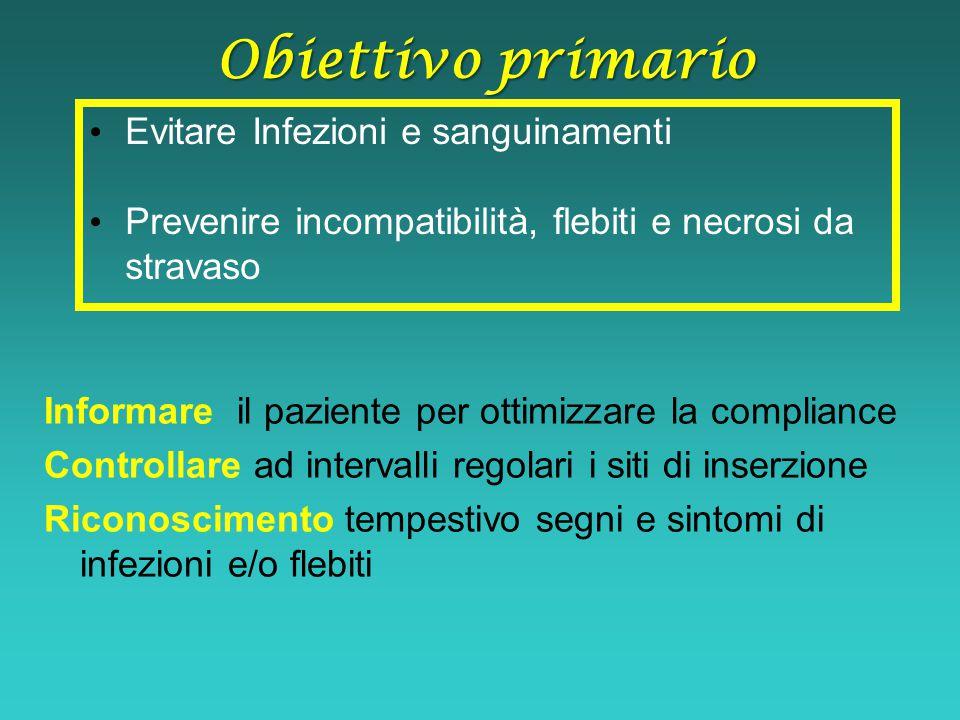 Obiettivo primario Evitare Infezioni e sanguinamenti Prevenire incompatibilità, flebiti e necrosi da stravaso Informare il paziente per ottimizzare la