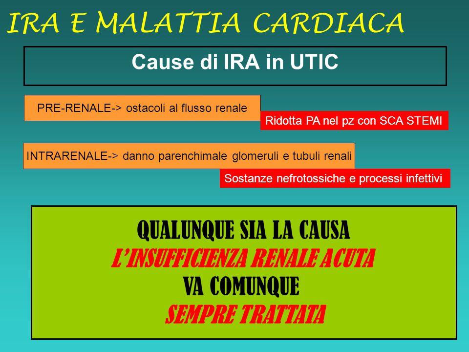 CRITICITA' ASSISTENZIALI Aritmie Ipo-Iperkaliemia Deplezione/Accumulo di K +
