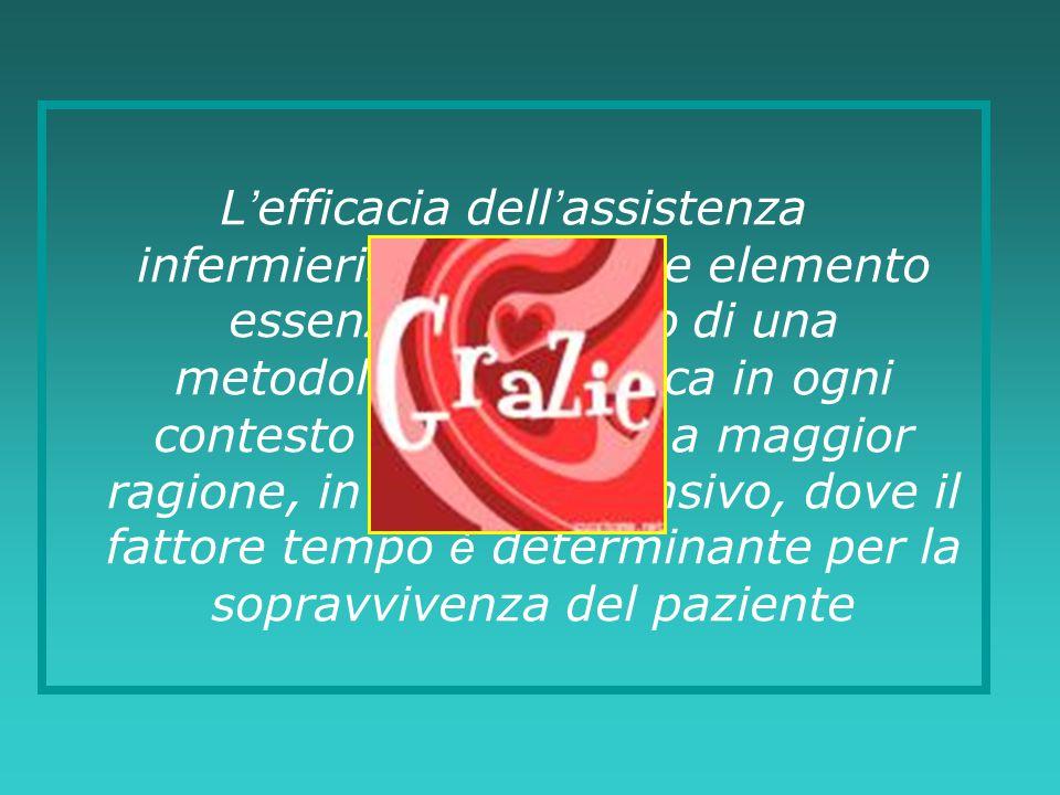 L ' efficacia dell ' assistenza infermieristica ha come elemento essenziale l ' utilizzo di una metodologia scientifica in ogni contesto operativo e,