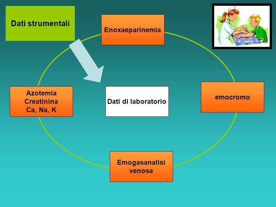 Dati strumentali Dati di laboratorio Azotemia Creatinina Ca, Na, K emocromo Emogasanalisi venosa Enoxaeparinemia