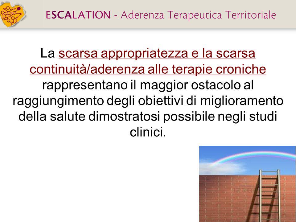 La scarsa appropriatezza e la scarsa continuità/aderenza alle terapie croniche rappresentano il maggior ostacolo al raggiungimento degli obiettivi di