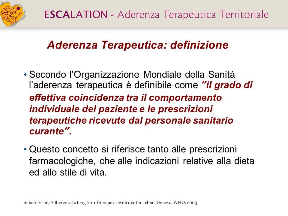 """Aderenza Terapeutica: definizione Secondo l'Organizzazione Mondiale della Sanità l'aderenza terapeutica è definibile come """"il grado di effettiva coinc"""