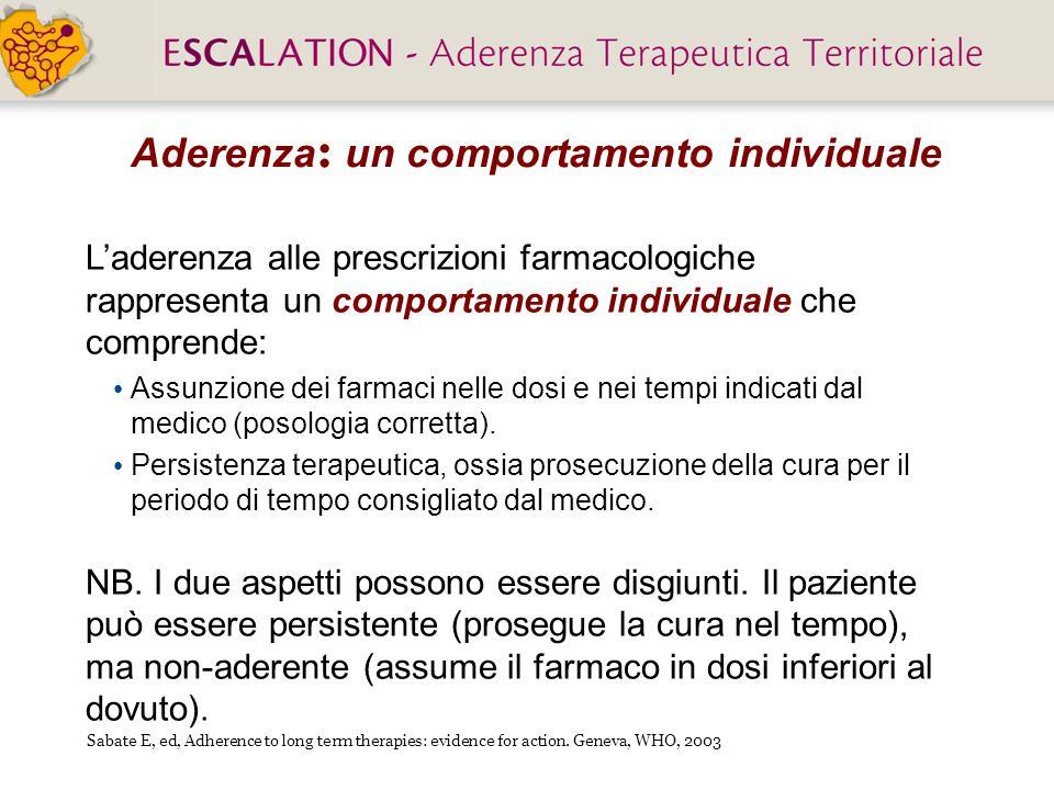Aderenza : un comportamento individuale L'aderenza alle prescrizioni farmacologiche rappresenta un comportamento individuale che comprende: Assunzione dei farmaci nelle dosi e nei tempi indicati dal medico (posologia corretta).
