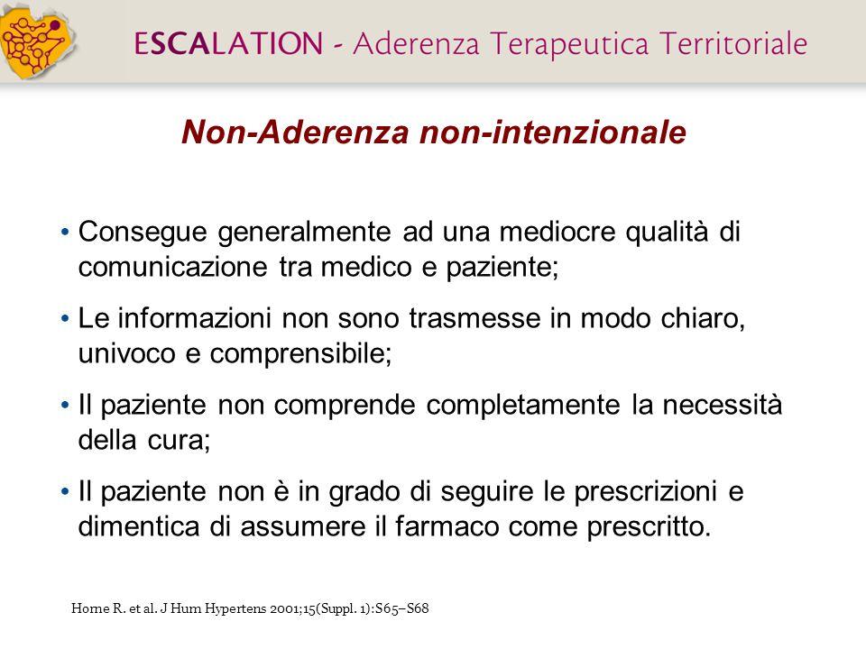 Consegue generalmente ad una mediocre qualità di comunicazione tra medico e paziente; Le informazioni non sono trasmesse in modo chiaro, univoco e com