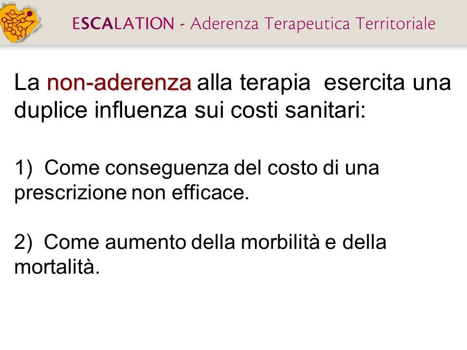 non-aderenza La non-aderenza alla terapia esercita una duplice influenza sui costi sanitari: 1) Come conseguenza del costo di una prescrizione non efficace.