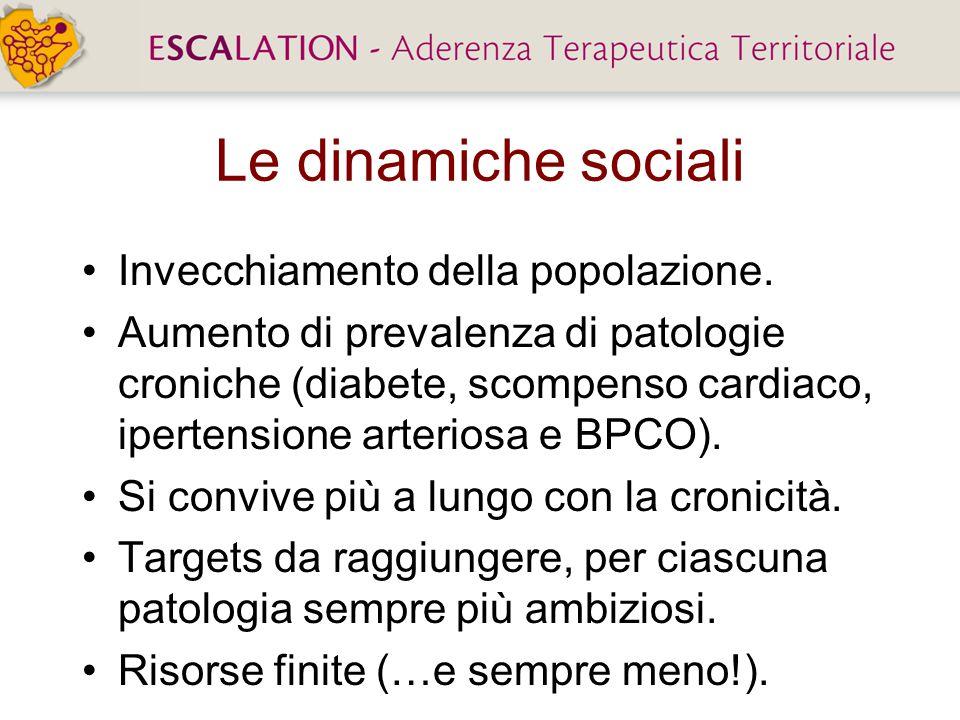 Le dinamiche sociali Invecchiamento della popolazione. Aumento di prevalenza di patologie croniche (diabete, scompenso cardiaco, ipertensione arterios