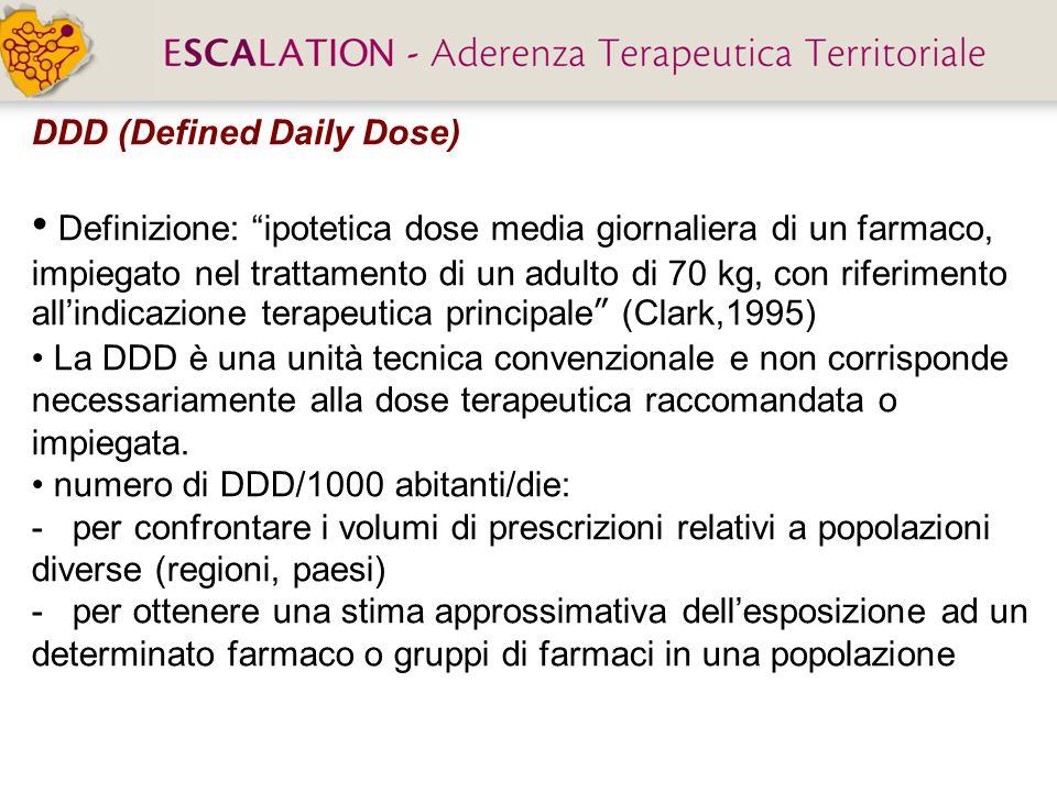 DDD (Defined Daily Dose) Definizione: ipotetica dose media giornaliera di un farmaco, impiegato nel trattamento di un adulto di 70 kg, con riferimento all'indicazione terapeutica principale (Clark,1995) La DDD è una unità tecnica convenzionale e non corrisponde necessariamente alla dose terapeutica raccomandata o impiegata.
