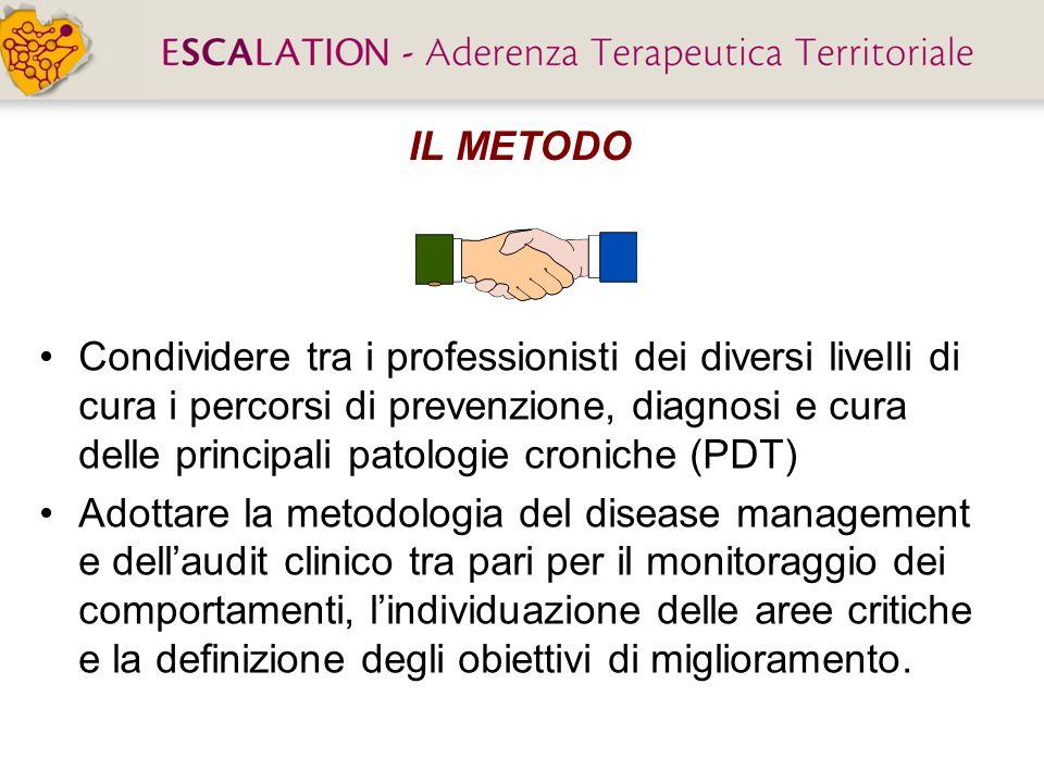 IL METODO Condividere tra i professionisti dei diversi livelli di cura i percorsi di prevenzione, diagnosi e cura delle principali patologie croniche
