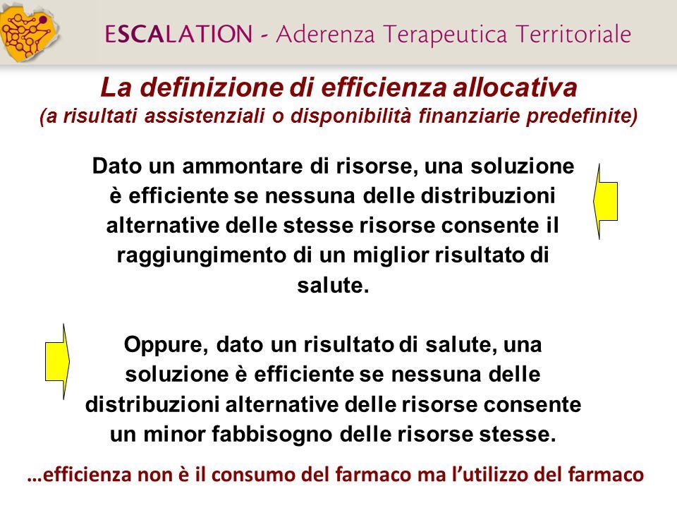 La definizione di efficienza allocativa (a risultati assistenziali o disponibilità finanziarie predefinite) Dato un ammontare di risorse, una soluzion