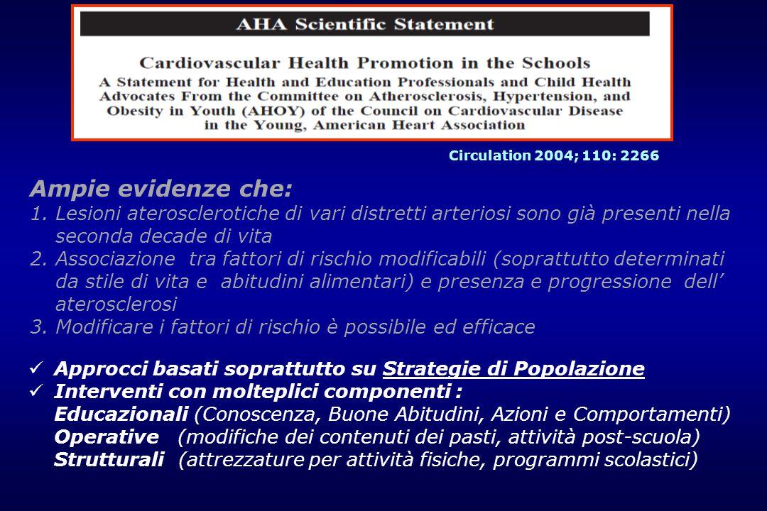 Circulation 2004; 110: 2266 Ampie evidenze che: 1.Lesioni aterosclerotiche di vari distretti arteriosi sono già presenti nella seconda decade di vita