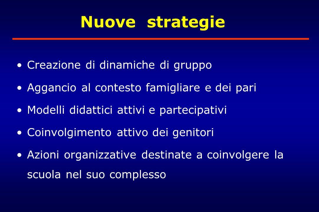 Nuove strategie Creazione di dinamiche di gruppo Aggancio al contesto famigliare e dei pari Modelli didattici attivi e partecipativi Coinvolgimento attivo dei genitori Azioni organizzative destinate a coinvolgere la scuola nel suo complesso