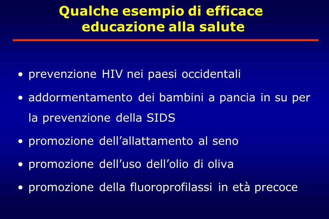 Qualche esempio di efficace educazione alla salute prevenzione HIV nei paesi occidentali addormentamento dei bambini a pancia in su per la prevenzione della SIDS promozione dell'allattamento al seno promozione dell'uso dell'olio di oliva promozione della fluoroprofilassi in età precoce