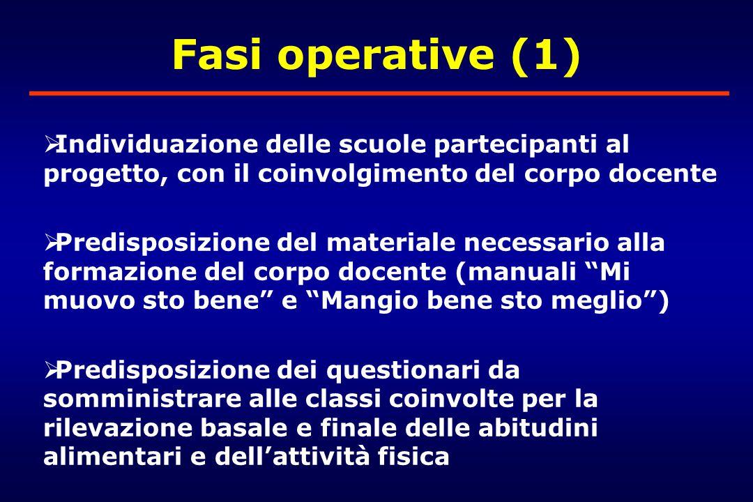 Fasi operative (1)  Individuazione delle scuole partecipanti al progetto, con il coinvolgimento del corpo docente  Predisposizione del materiale nec