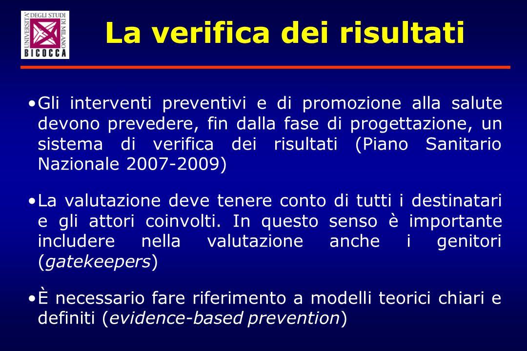 La verifica dei risultati Gli interventi preventivi e di promozione alla salute devono prevedere, fin dalla fase di progettazione, un sistema di verifica dei risultati (Piano Sanitario Nazionale 2007-2009) La valutazione deve tenere conto di tutti i destinatari e gli attori coinvolti.