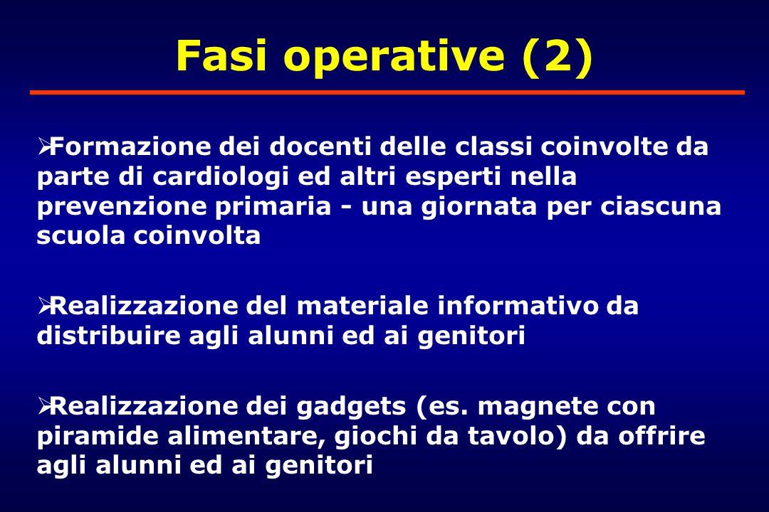 Fasi operative (2)  Formazione dei docenti delle classi coinvolte da parte di cardiologi ed altri esperti nella prevenzione primaria - una giornata p