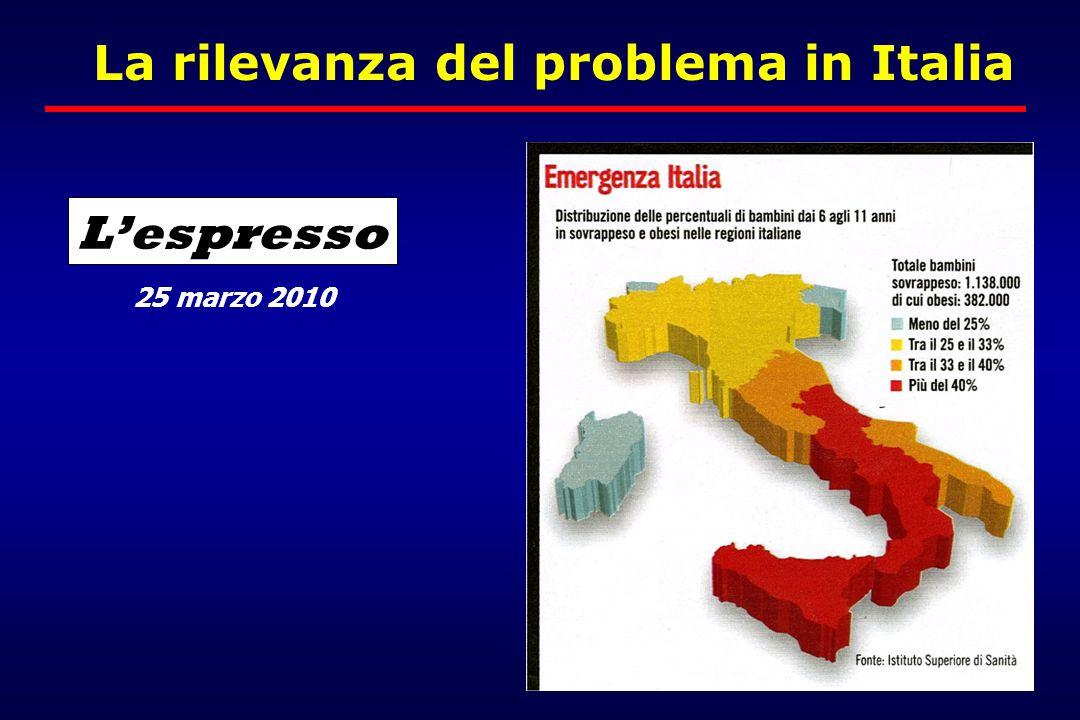 L'espresso 25 marzo 2010 La rilevanza del problema in Italia