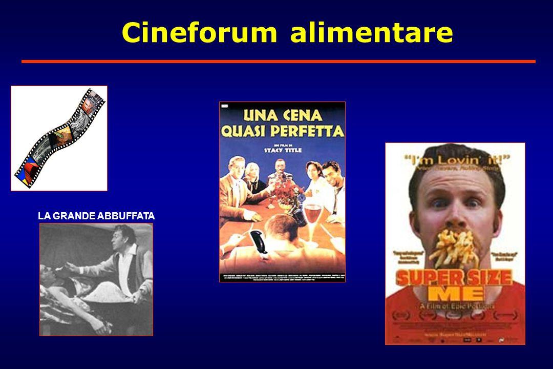 Cineforum alimentare LA GRANDE ABBUFFATA
