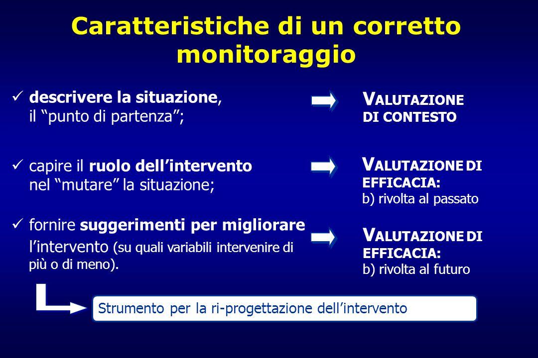 Caratteristiche di un corretto monitoraggio Strumento per la ri-progettazione dell'intervento fornire suggerimenti per migliorare l'intervento (su quali variabili intervenire di più o di meno).