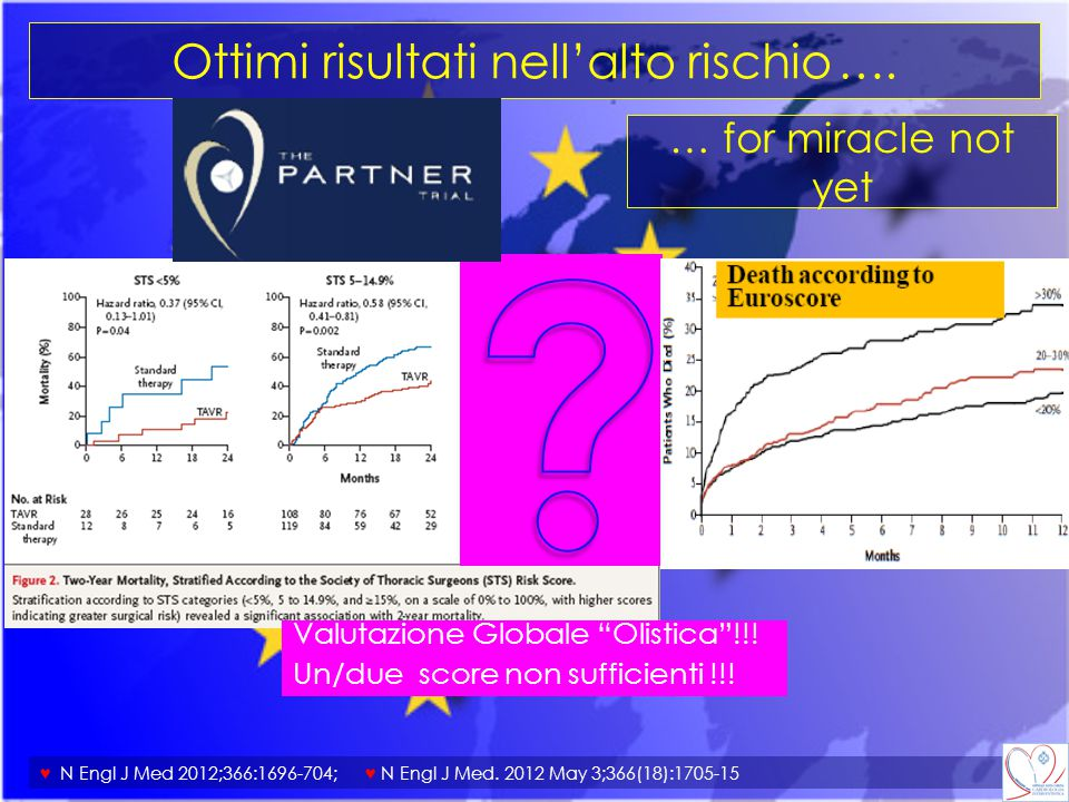 """Ottimi risultati nell'alto rischio …. … for miracle not yet Valutazione Globale """"Olistica""""!!! Un/due score non sufficienti !!! ♥ N Engl J Med 2012;366"""