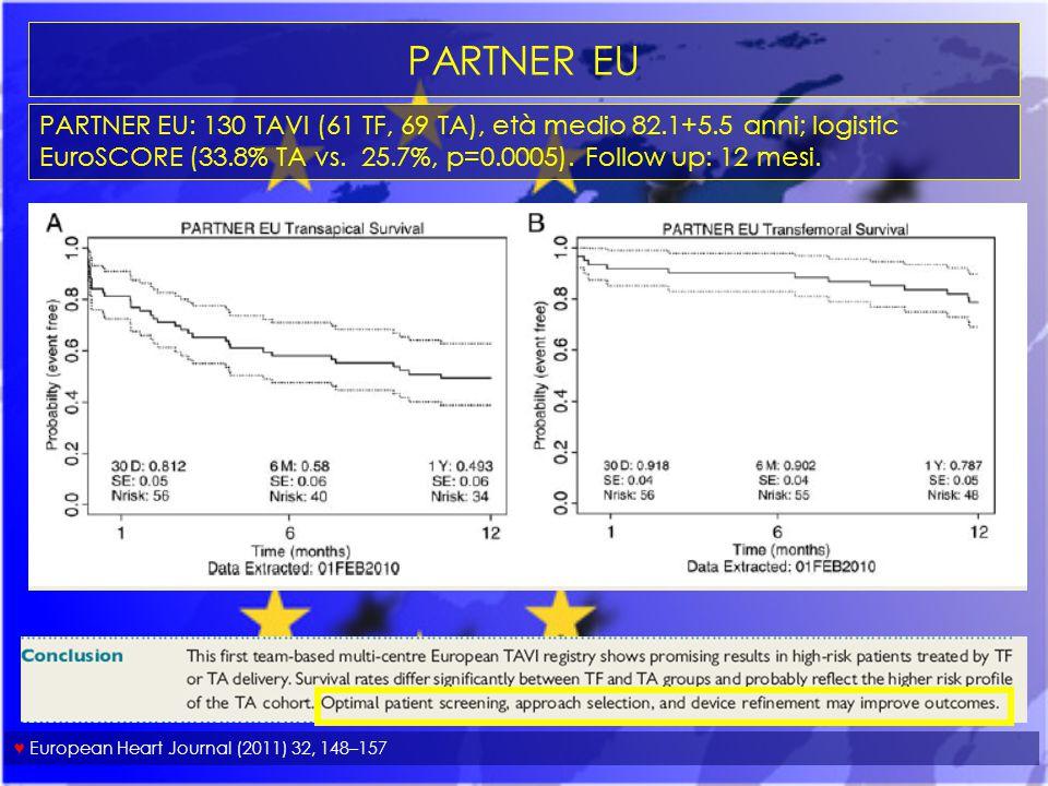 Ottimi risultati nell'alto rischio ….… for miracle not yet Valutazione Globale Olistica !!.