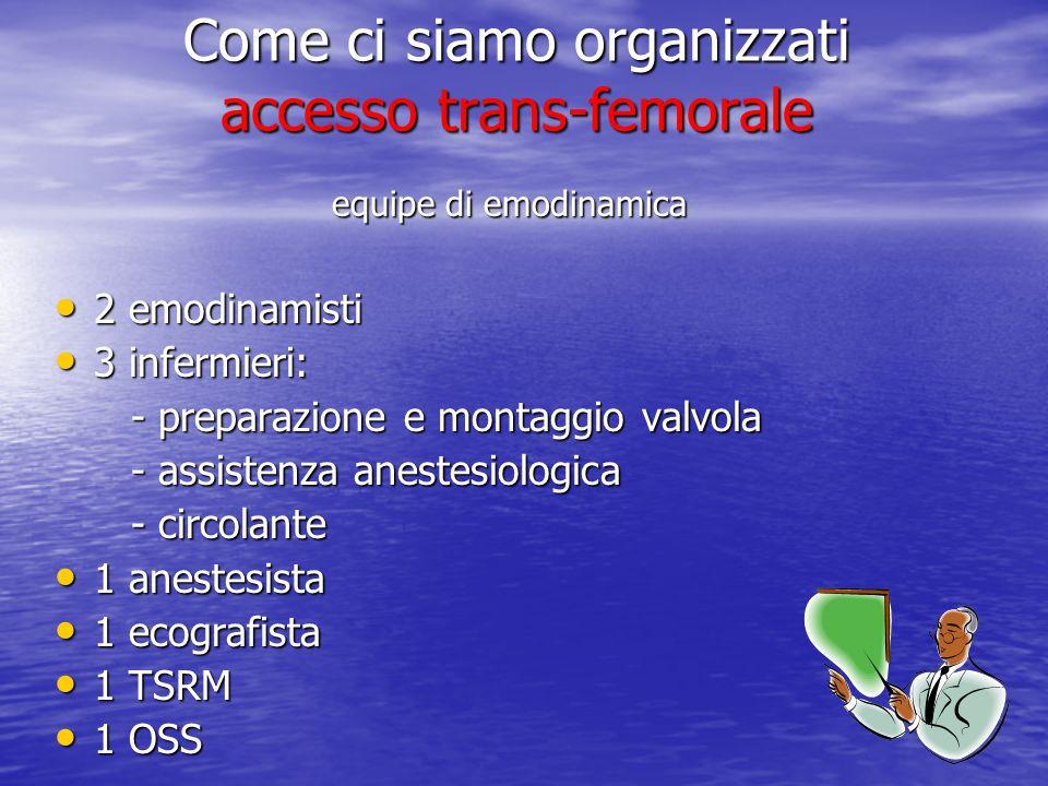 Come ci siamo organizzati accesso trans-femorale equipe di emodinamica equipe di emodinamica 2 emodinamisti 2 emodinamisti 3 infermieri: 3 infermieri: - preparazione e montaggio valvola - preparazione e montaggio valvola - assistenza anestesiologica - assistenza anestesiologica - circolante - circolante 1 anestesista 1 anestesista 1 ecografista 1 ecografista 1 TSRM 1 TSRM 1 OSS 1 OSS