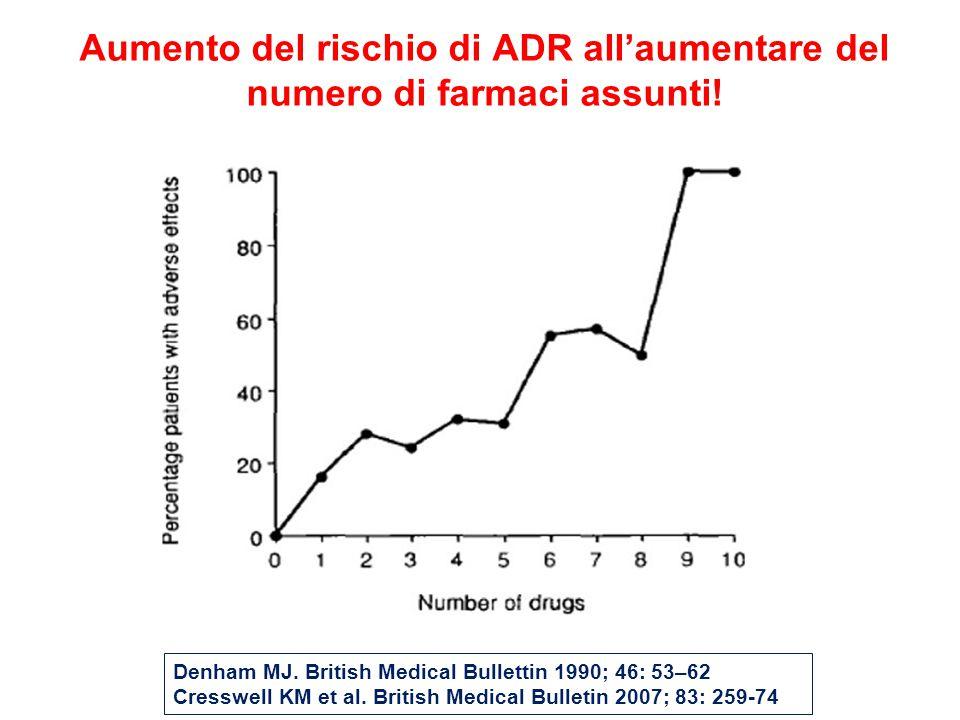 Denham MJ.British Medical Bullettin 1990; 46: 53–62 Cresswell KM et al.