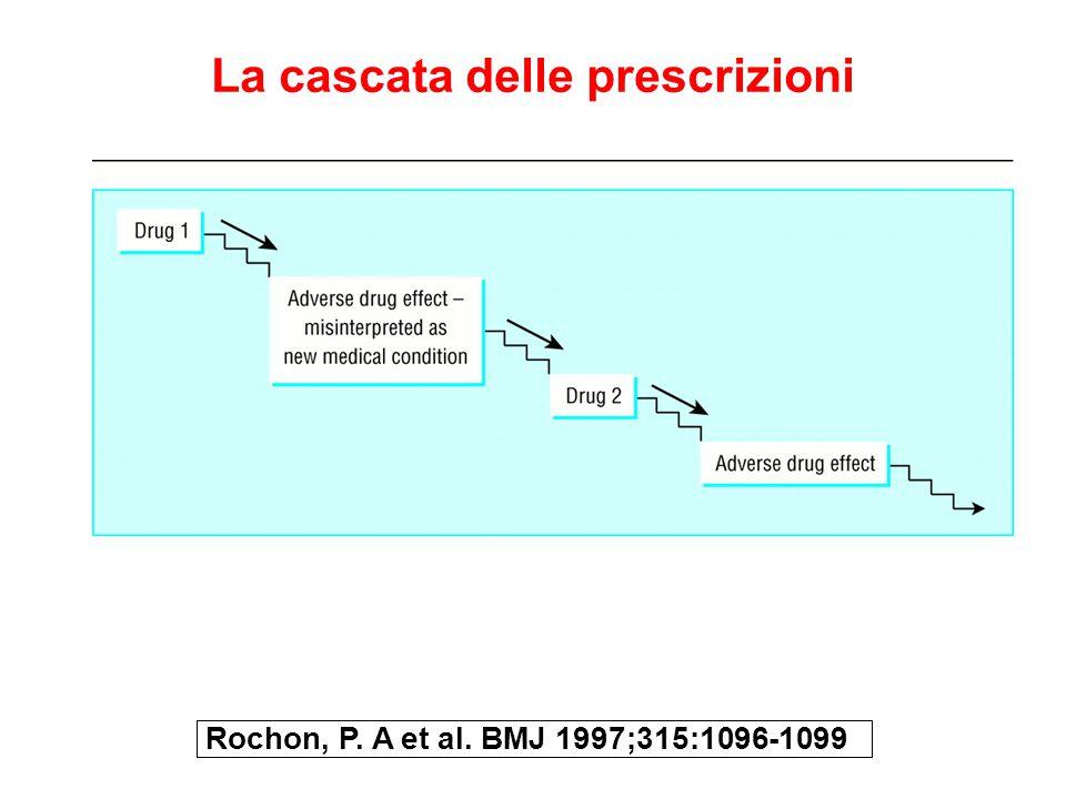 Rochon, P. A et al. BMJ 1997;315:1096-1099 La cascata delle prescrizioni
