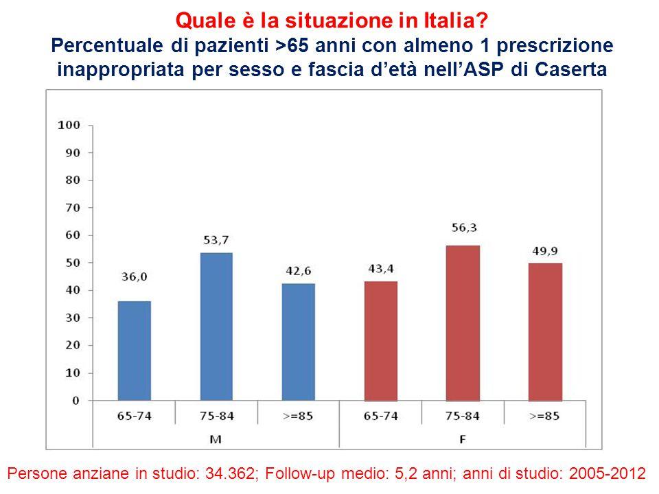 Persone anziane in studio: 34.362; Follow-up medio: 5,2 anni; anni di studio: 2005-2012 Quale è la situazione in Italia.