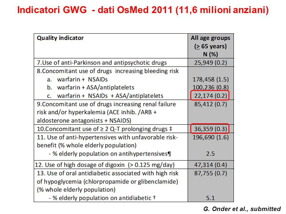 G. Onder et al., submitted Indicatori GWG - dati OsMed 2011 (11,6 milioni anziani)