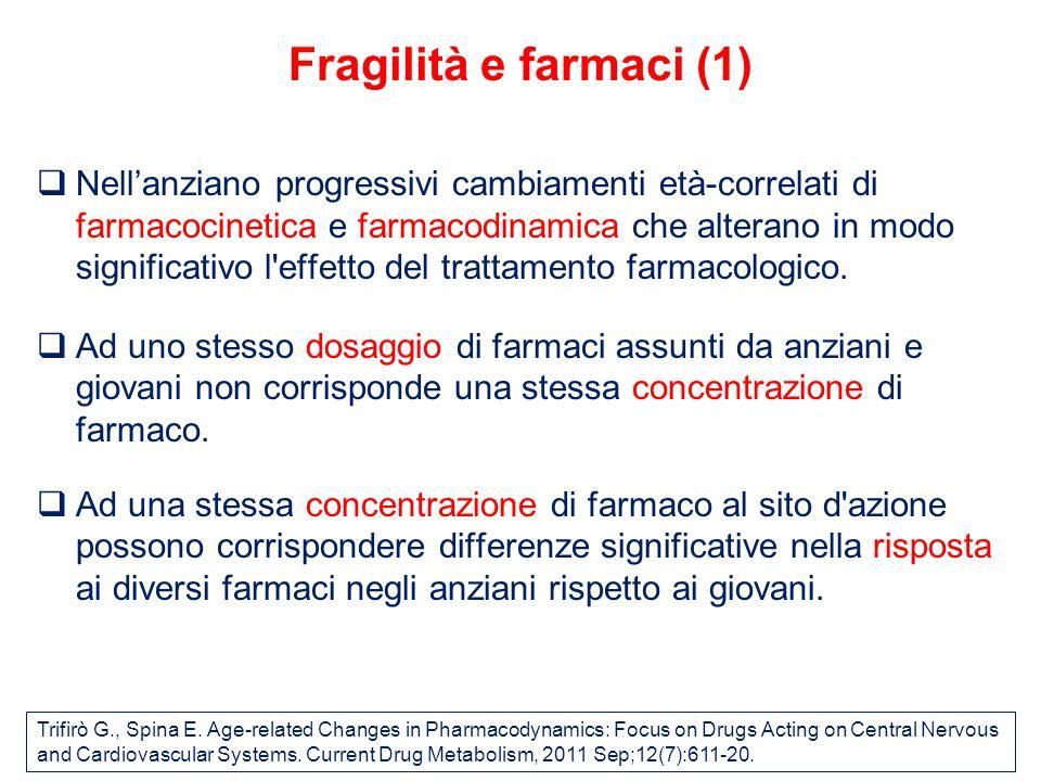 Fragilità e farmaci (1)  Nell'anziano progressivi cambiamenti età-correlati di farmacocinetica e farmacodinamica che alterano in modo significativo l effetto del trattamento farmacologico.