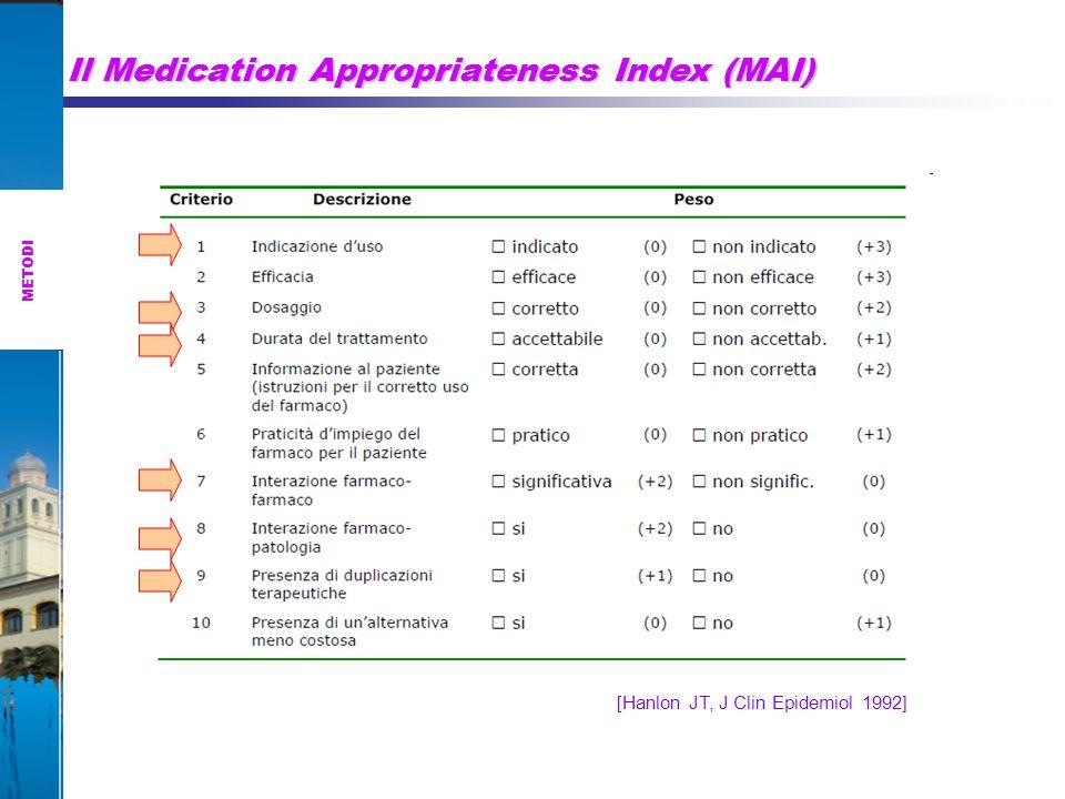 Il Medication Appropriateness Index (MAI) [Hanlon JT, J Clin Epidemiol 1992] METODI