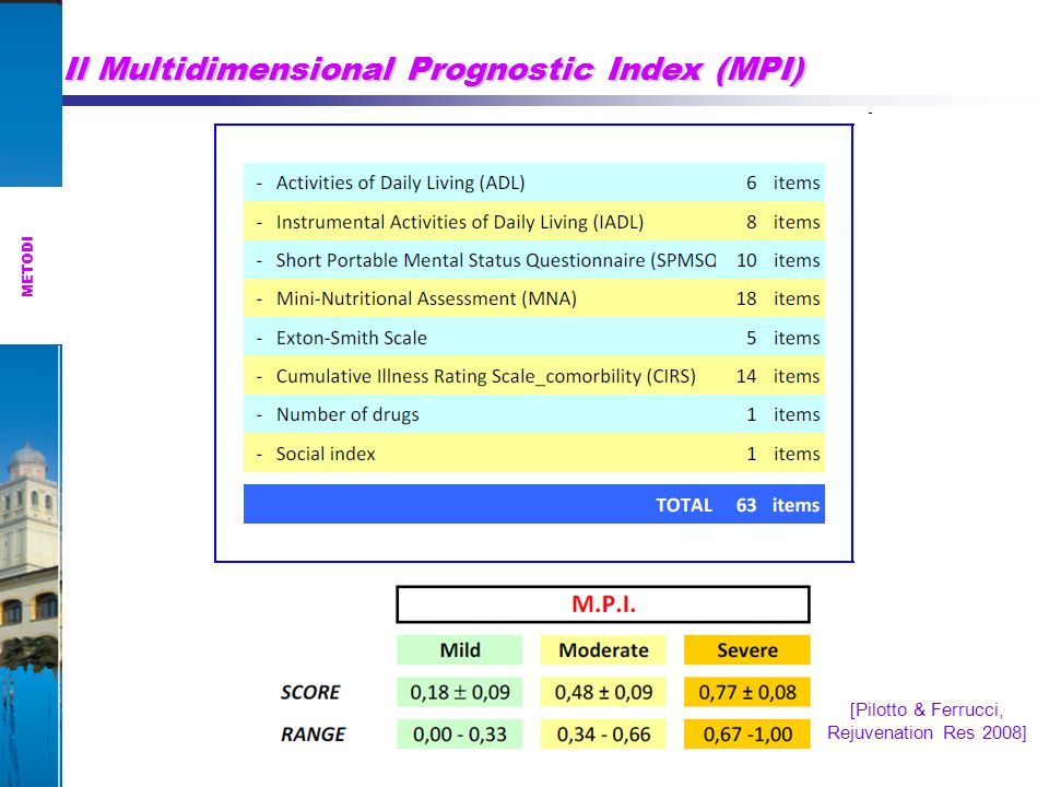 Il Multidimensional Prognostic Index (MPI) [Pilotto & Ferrucci, Rejuvenation Res 2008] METODI