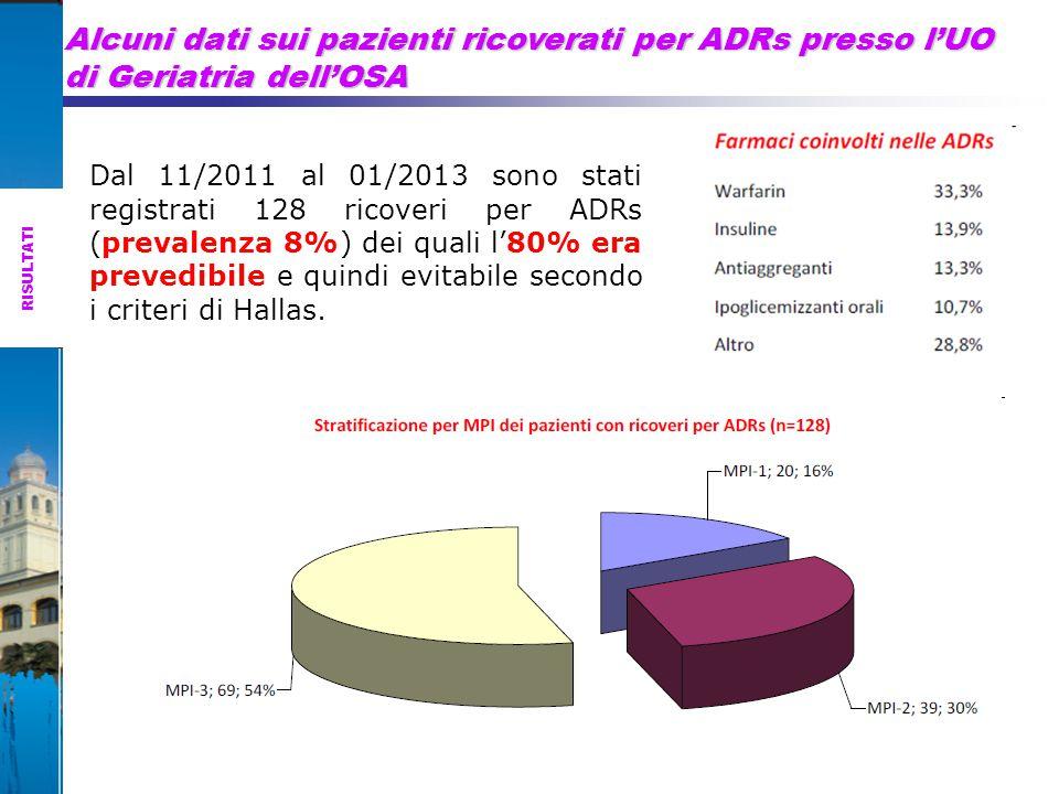 Dal 11/2011 al 01/2013 sono stati registrati 128 ricoveri per ADRs (prevalenza 8%) dei quali l'80% era prevedibile e quindi evitabile secondo i criteri di Hallas.