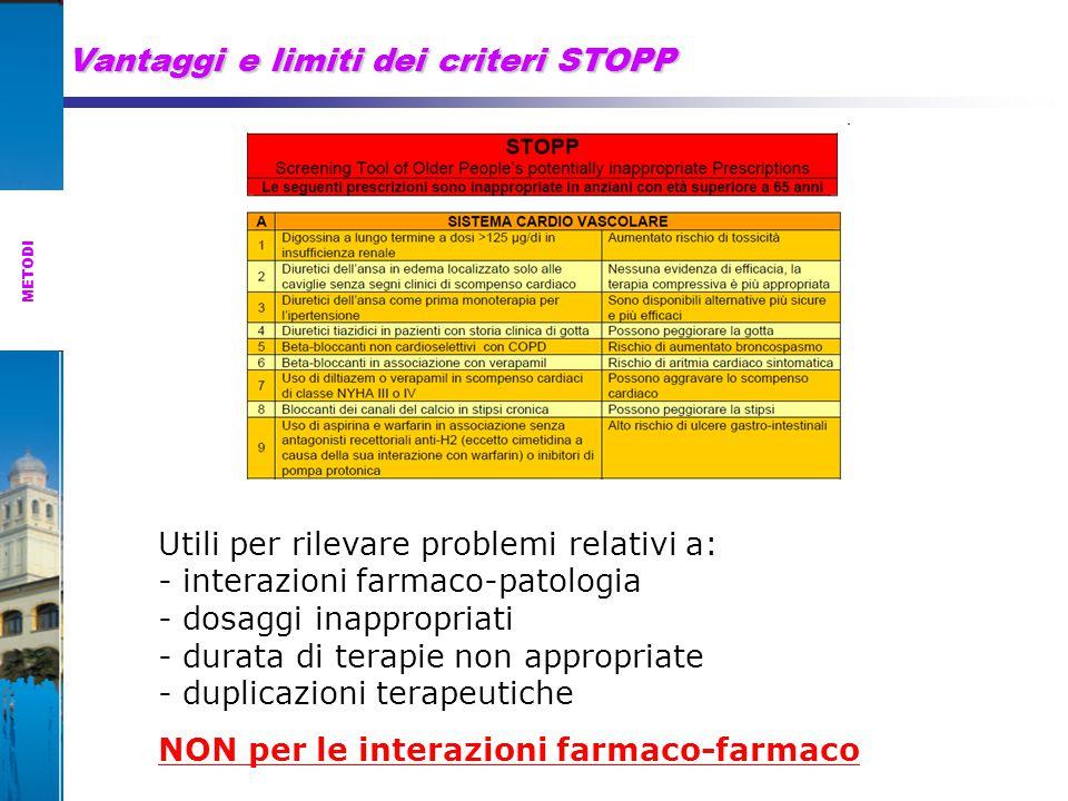 Prevalenza delle PPI identificate con i criteri STOPP RISULTATI