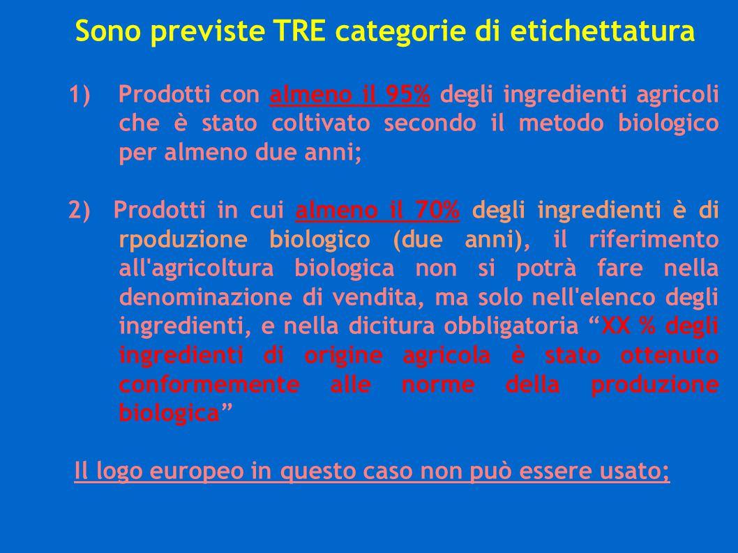 Sono previste TRE categorie di etichettatura 1) Prodotti con almeno il 95% degli ingredienti agricoli che è stato coltivato secondo il metodo biologic