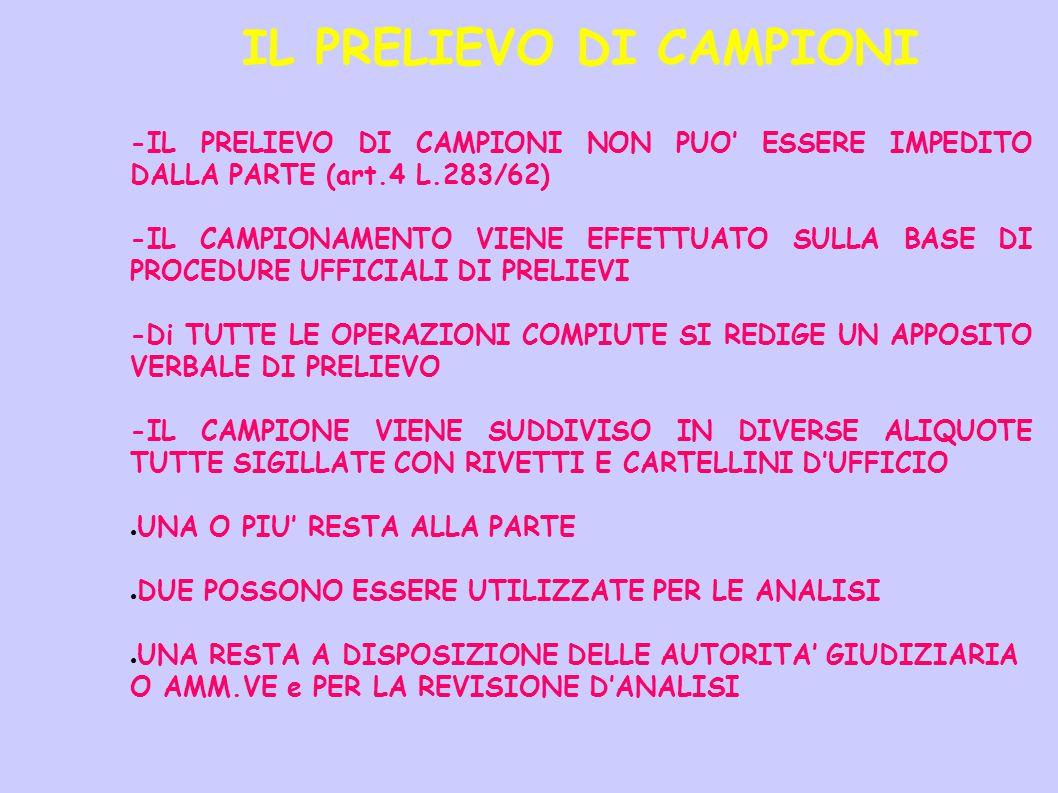 IL PRELIEVO DI CAMPIONI -IL PRELIEVO DI CAMPIONI NON PUO' ESSERE IMPEDITO DALLA PARTE (art.4 L.283/62) -IL CAMPIONAMENTO VIENE EFFETTUATO SULLA BASE D