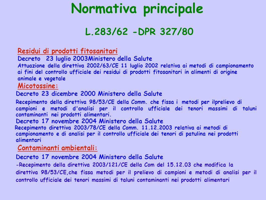 Normativa principale L.283/62 -DPR 327/80 Residui di prodotti fitosanitari Decreto 23 luglio 2003Ministero della Salute Attuazione della direttiva 200